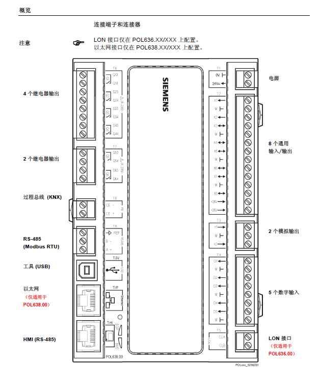 西门子pol638接线图