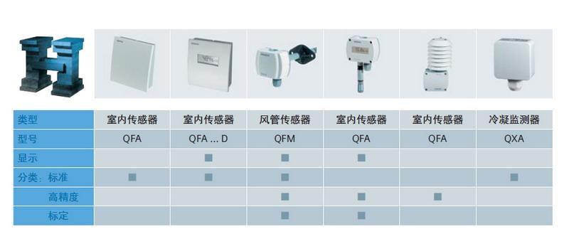 qfm2160西门子温湿度传感器